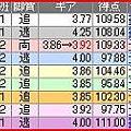 写真: a.小倉競輪10R