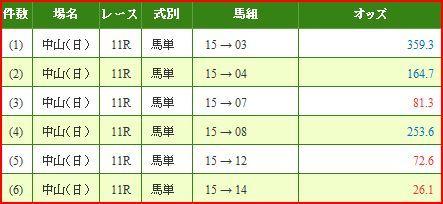 a.中山牝馬ステークス.2